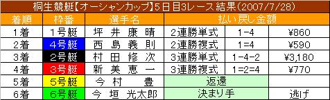7/28・3レース結果