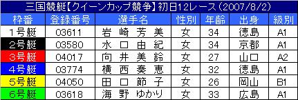 8/2・12レース