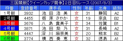 8/3・5レース