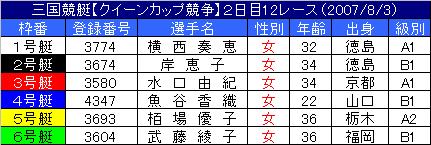 8/3・12レース