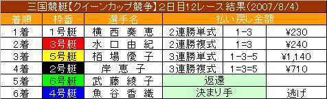 8/4・12レース結果