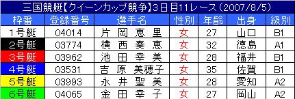 8/5・11レース