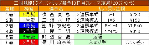 8/5・7レース結果