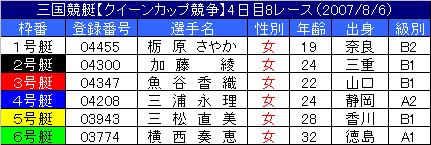 8/6・8レース