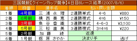 8/6・8レース結果
