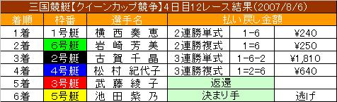 8/6・12レース結果