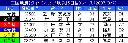 8/7・9レース