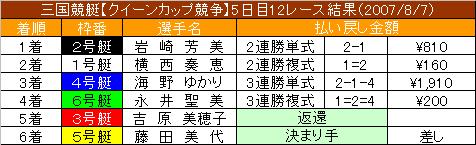 8/7・12レース結果
