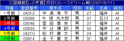 8/11・12レース