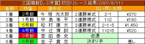 8/11・12レース結果