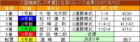 8/12・12レース結果