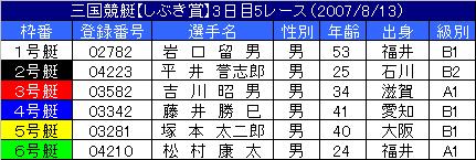8/13・5レース
