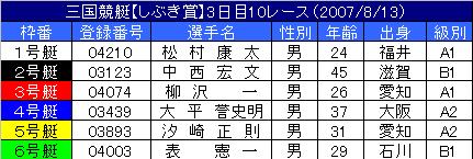 8/13・10レース