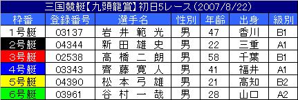 8/22・5レース