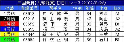 8/22・11レース