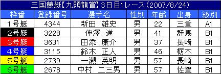 8/24・1レース