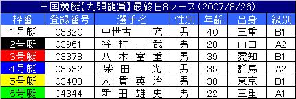 8/26・8レース