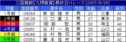 8/26・11レース