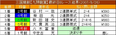 8/26・8レース結果