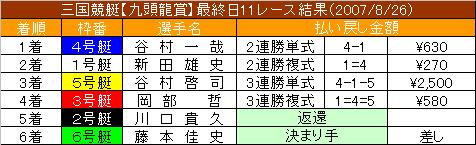 8/26・11レース結果