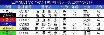 8/31・8レース