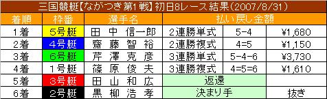 8/31・8レース結果