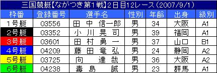 9/1・12レース