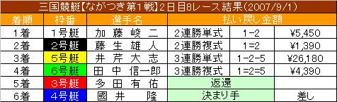 9/1・8レース結果