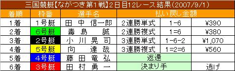 9/1・12レース結果
