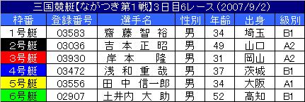 9/2・6レース
