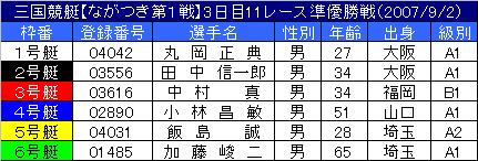 9/2・11レース
