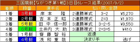 9/2・6レース結果
