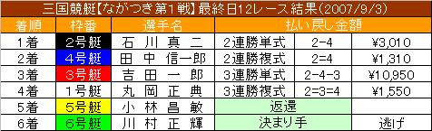 9/3・12レース結果