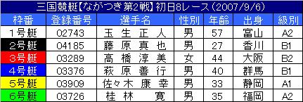 9/6・8レース