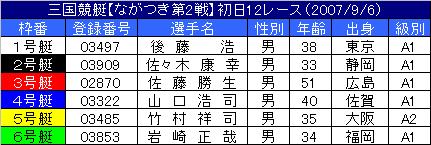 9/6・12レース