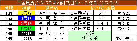 9/6・8レース結果