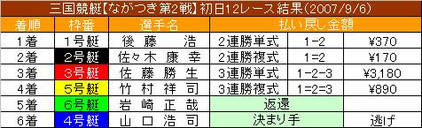 9/6・12レース結果