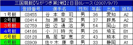 9/7・8レース