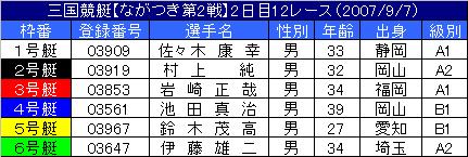 9/7・12レース