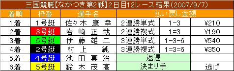 9/7・12レース結果