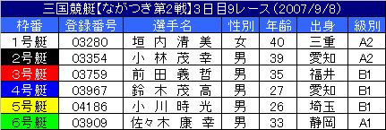 9/8・9レース