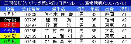 9/8・12レース
