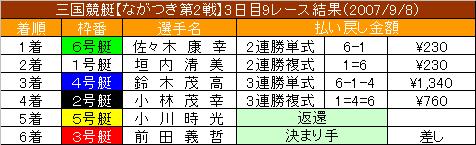 9/8・9レース結果