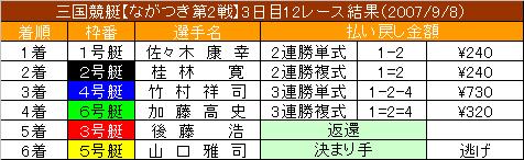9/8・12レース結果