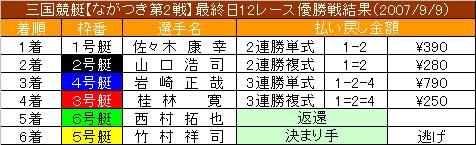 9/9・12レース結果