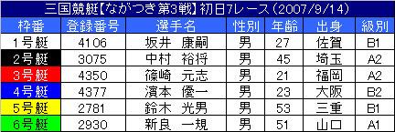 9/14・7レース