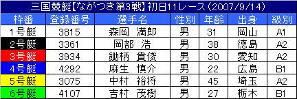 9/14・11レース