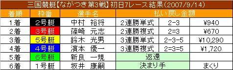 9/14・7レース結果