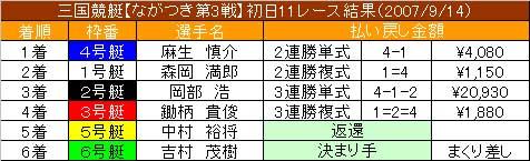 9/14・11レース結果
