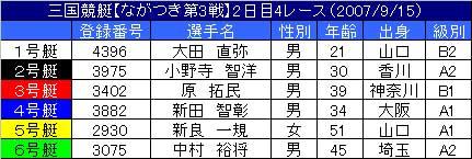 9/15・4レース